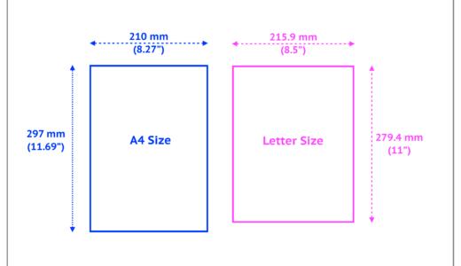 アメリカで使うレターサイズとA4サイズの違い:標準用紙サイズ